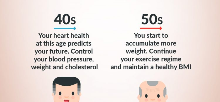 Heart health at all ages | Total Cardiac Care by Dr Mahadevan